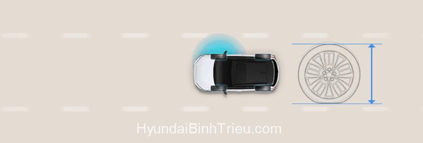Danh Gia Xe Hyundai Kona 2020 Cam Bien