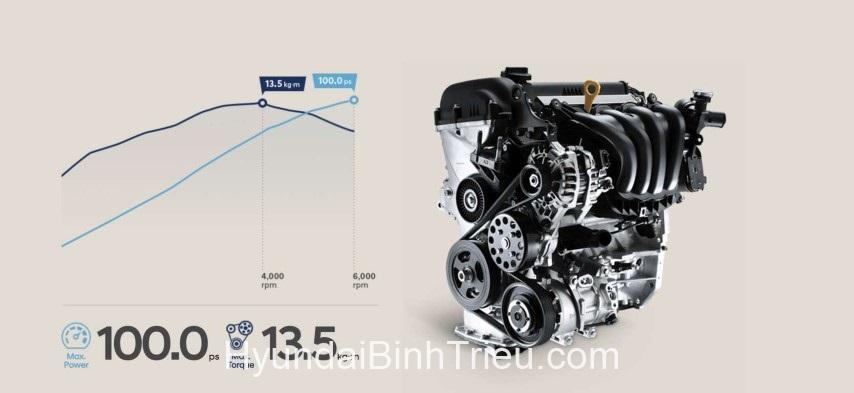 Gia Xe Hyundai Accent 2020 1.4 Lit