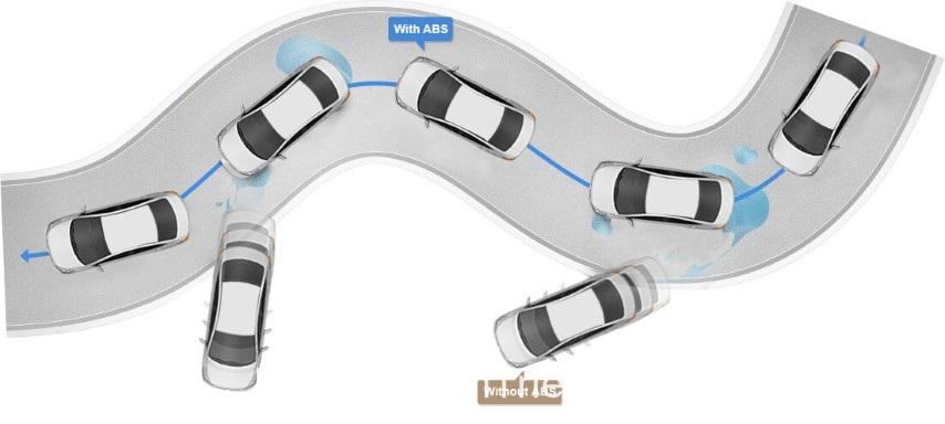 Gia Xe Hyundai i10 2020 An Toan