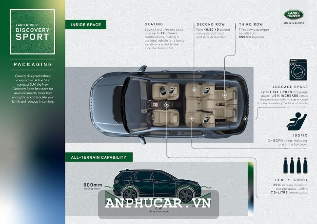 Land Rover Discovery 2020 An Toan